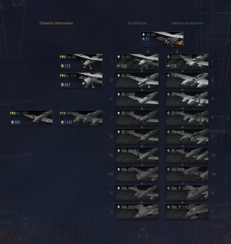 Все ветки развития в World Of Warplanes